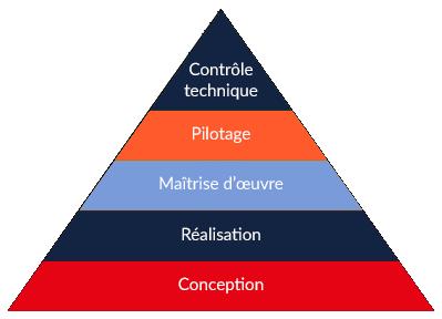 pyramid-img